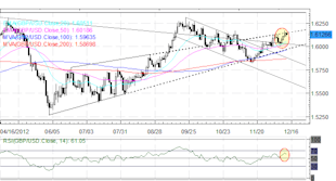 Forex_More_QE_Does_Little_Damage_to_US_Dollar_Yen_Remains_Weak_fx_news_technical_analysis_body_Picture_3.png, Forex: More QE Does Little Damage to US Dollar, Yen Remains Weak