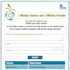 Apollo Hospitals Celebrates 1 Million Facebook Fans. Invites Fans To Share How It Has Touched Their Lives