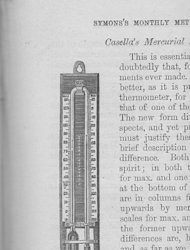 This is a drawing of the Six-Bellini thermometer, the antiquated type used to make the observation of the former world's hottest temperature in El Azizia, Libya.