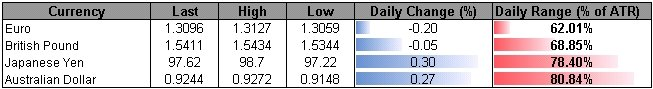 Forex_USDOLLAR_Poised_for_Larger_Rally-_JPY_Outlook_Remains_Bearish_body_ScreenShot085.png, USDOLLAR Poised for Larger Rally- JPY Outlook Remains Bear...
