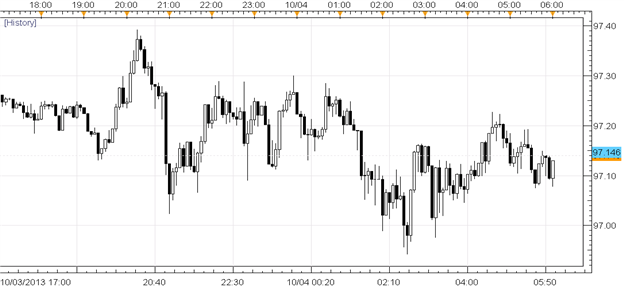 FX_Remains_Complacent_Towards_US_Fiscal_Risks_-_Treasuries_Disagree_body_x0000_i1028.png, FX Remains Complacent Towards US Fiscal Risks - Treasuries D...