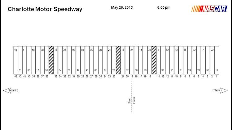 Pit stall assignments for the Coca-Cola 600