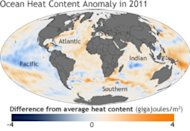 La Nia chilled the eastern tropical Pacific in 2011, but ocean heat content nearly everywhere else was above the long-term average.