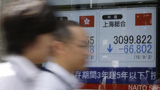 People walk past an electronic stock board of a securities firm showing Shanghai Index in Tokyo Wednesday, Sept. 2, 2015. Asian stocks extended a global market sell-off Wednesday as poor manufacturing data from the world's two biggest economies dampened investor sentiment. (AP Photo/Eugene Hoshiko)