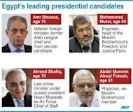 Profile of Egypt's four presidential frontrunners. Polling stations opened across Egypt Wednesday in a historic presidential election contested by Islamists and secularists promising radically different futures for the country