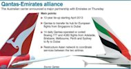 A graphic listing the main points in the Qantas-Emirates alliance announced Thursday. The 10-year tie-up will start in April 2013