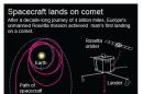 Graphic shows Europe's unmanned Rosetta probe.; 2c x 4 inches; 96.3 mm x 101 mm;