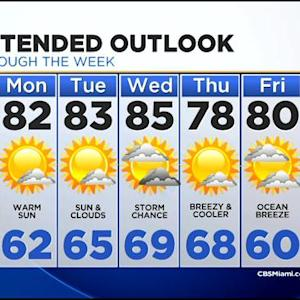 CBSMiami.com Weather @ Your Desk 3/9/14 11:30 p.m.