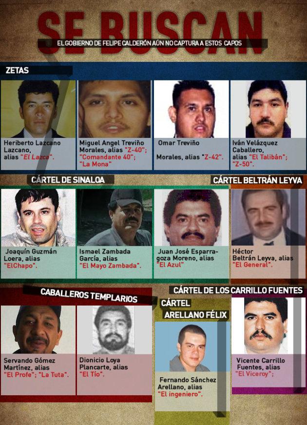 Faltan por caer la mitad de los líderes del narco
