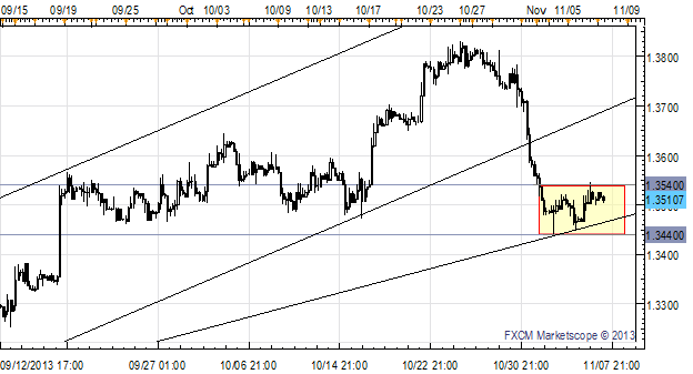 Big_Day_Ahead_for_EURUSD_and_GBPUSD_with_BoE_ECB_and_US_GDP_body_x0000_i1028.png, Big Day Ahead for EUR/USD and GBP/USD with BoE, ECB, and US GDP