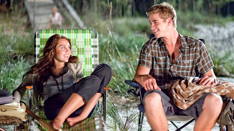 Rating the Romances of Nicholas Sparks Movies