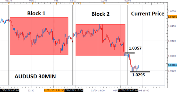 The_Building_Blocks_of_Forex_Scalping_body_Picture_1.png, The Building Blocks of Forex Scalping