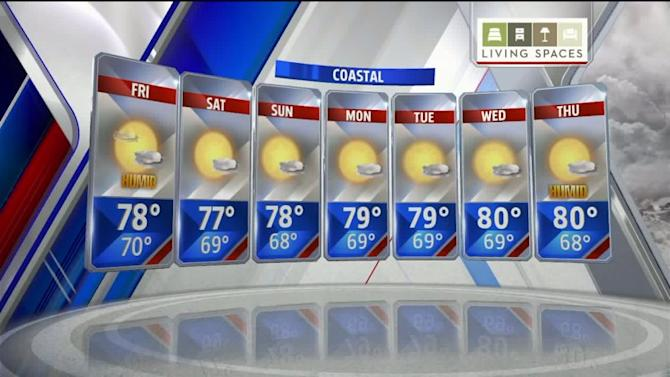 No Storms In Sight As Fox5`s Aloha Taylor Gives Her Seven Day Forecast