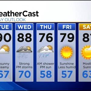 KDKA-TV Evening Forecast (7/21)