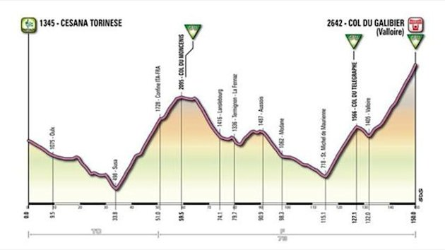 Giro stage to end on mighty Galibier