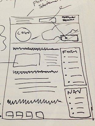 Wireframe To Website: Part One image WordPress Wireframe
