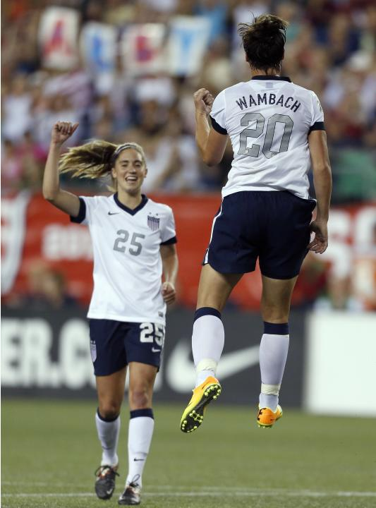South Korea US Womens Soccer