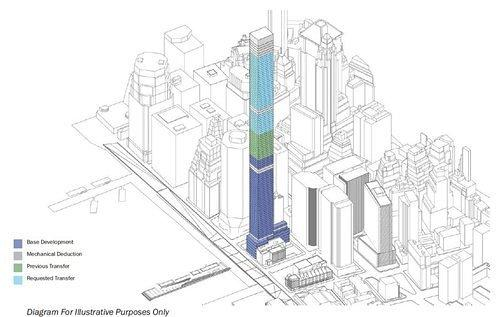 Tall Tower May Be Coming to Seaport After Air Rights Transfer