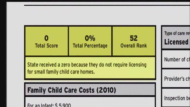 2012 Leaving Children To Chance report ranks Indiana last in home day care standards