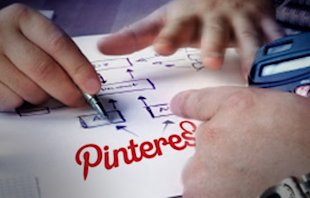 Should You Create Your Business Plan on Pinterest
