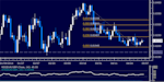 dailyclassics_eur-chf_body_Picture_11.png, Forex: EUR/GBP Technical Analysis – A Top in Place Below 0.84?