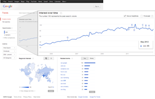 What Was Google Insights for Search? image google insights 4