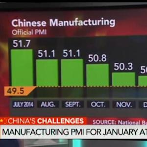 China PMI Shows First Contraction in Two Years