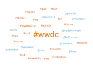 Social Media Insights From Apple's WWDC Event image doh10