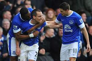 Everton 2-0 Manchester City: 10-man Toffees deliver further blow to visitors' slim title hopes