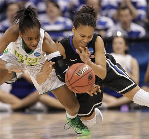 Diggins leads Notre Dame women past Duke, 87-76