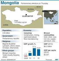 Mongolia will hold parliamentary elections on Thursday