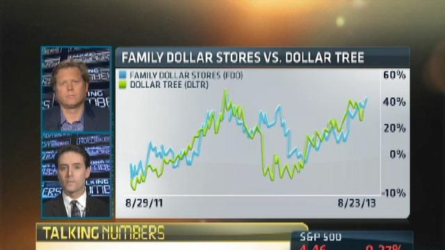 Which is a better buy: Family Dollar or Dollar Tree?