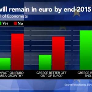 Are Investors Banking on a Greece Deal?