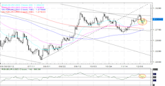 Forex_Euro_Boosted_by_Greek_Debt_Buyback_Strong_German_ZEW_Survey_fx_news_technical_analysis_body_Picture_1.png, Forex: Euro Boosted by Greek Debt Buy...