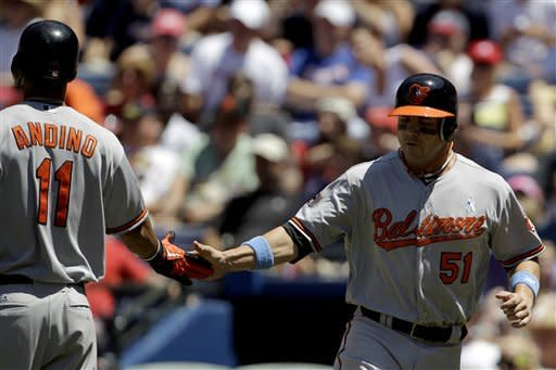 Wei-Yin Chen and Orioles shut out Braves 2-0