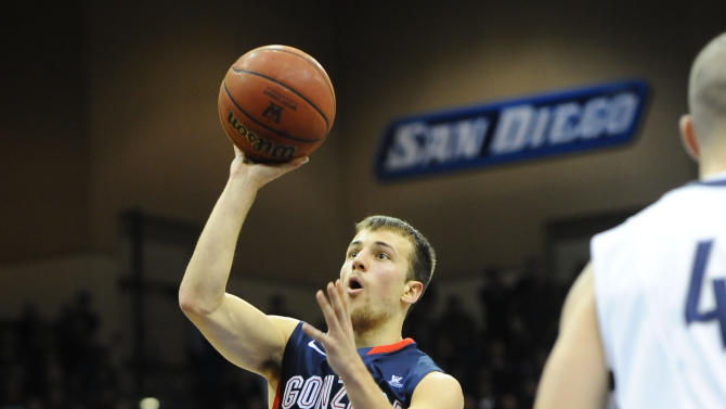 NCAA Basketball: Gonzaga at San Diego