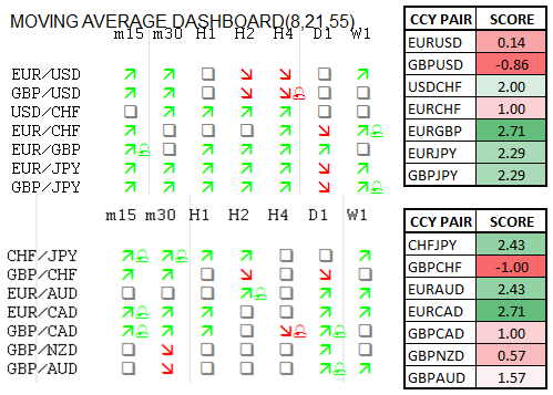 Momentum_Scorecard_Euro_Favored_against_AUD_CAD_GBP_body_Picture_1.png, Momentum Scorecard: Euro Favored against AUD, CAD, GBP