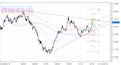 Forex_Analysis_EURAUD_Trading_into_a_Near-term_Top_fx_news_currency_trading_technical_analysis_body_Picture_1.png, Forex Analysis: EUR/AUD Trading int...