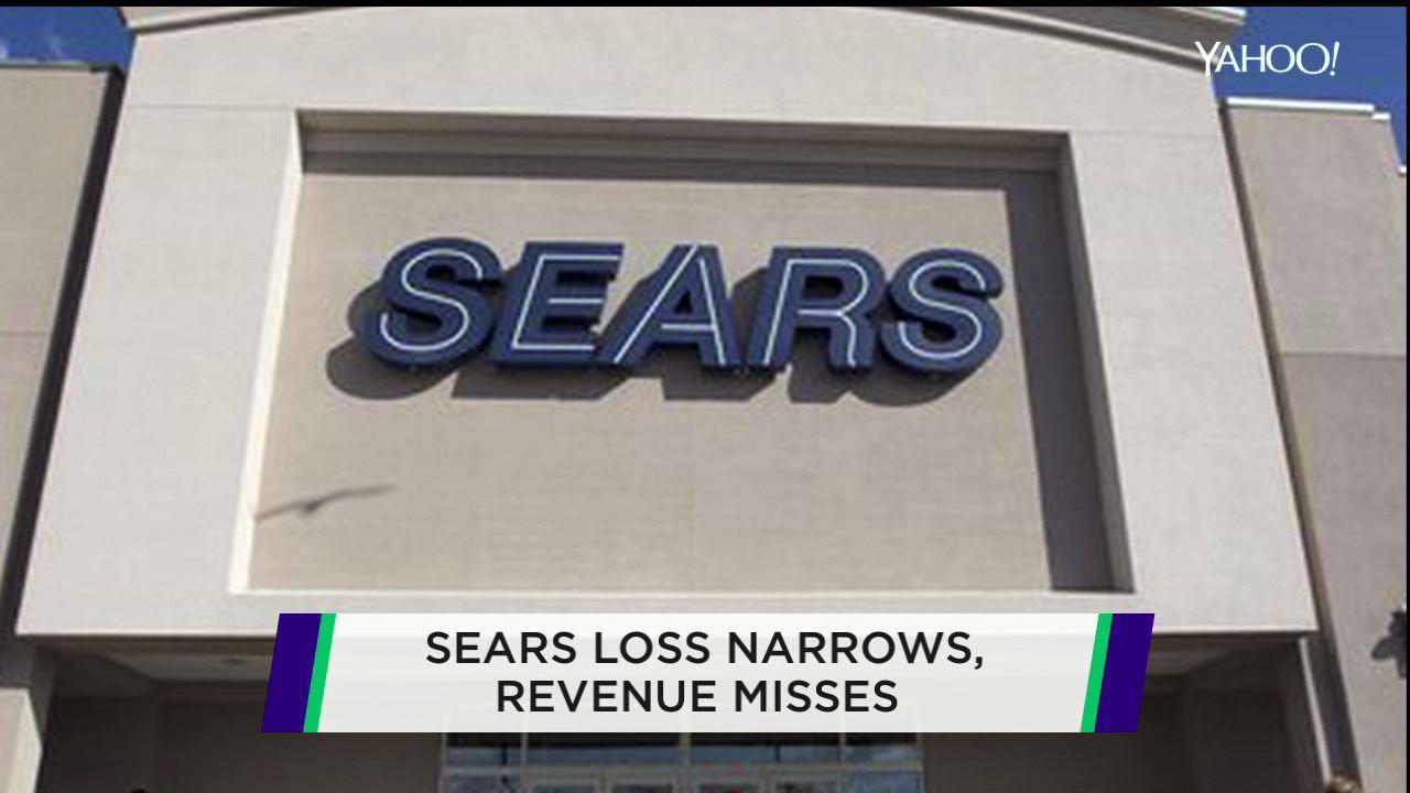 Sears loss; Kohl's strong holiday; SeaWorld attendance drop