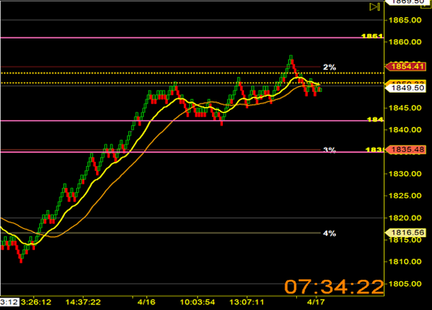image thumb94 Long way down, the adventure for 2014 has just begun $ES F 1826 x 1807