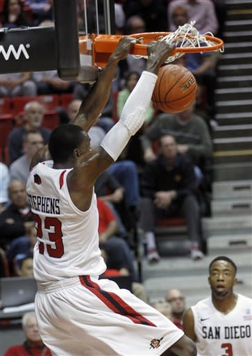 Franklin leads No. 25 Aztecs over UAPB, 79-43