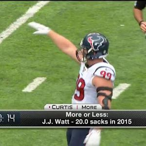 Will Houston Texans defensive end J.J. Watt have more or less than 20 sacks in 2015?