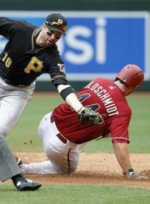 Pirates complete 1st desert sweep with 8-0 win over …