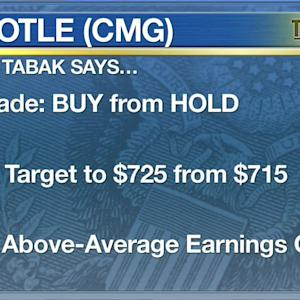 Chipotle, GM Get Thumbs Up; Michael Kors Losing Fashionable Following
