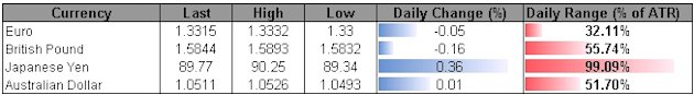 Forex_USD_Outlook_Propped_Up_By_Less-Dovish_Fed_All_Eyes_on_BoJ_body_ScreenShot193.png, Forex: USD Outlook Propped Up By Less-Dovish Fed, All Eyes on ...