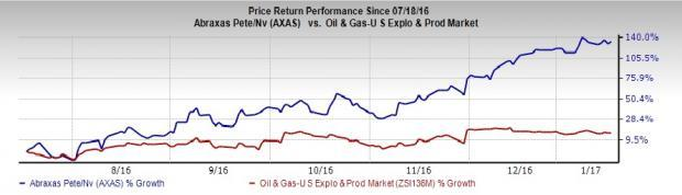 Natural Gas Futures Rally on Bullish Stockpile Draw