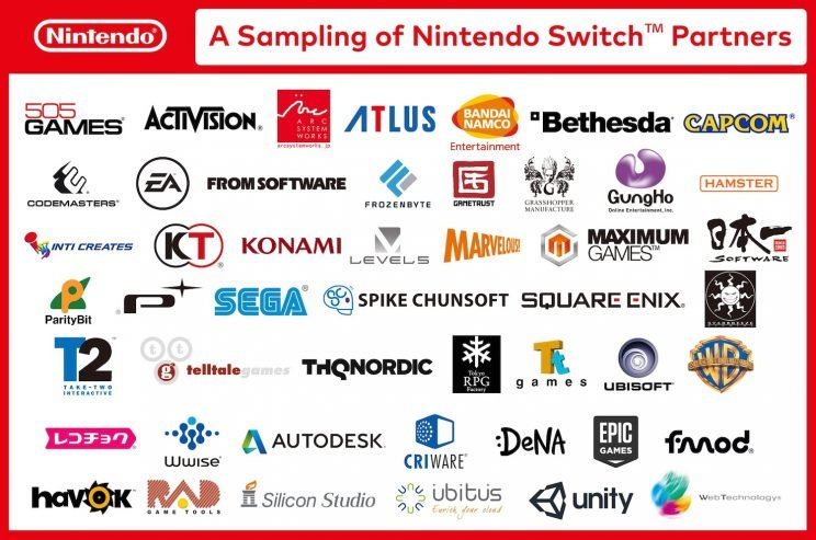 Third-party developers working with Switch.