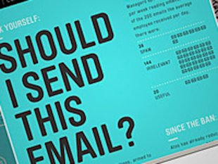 Should you send that email?