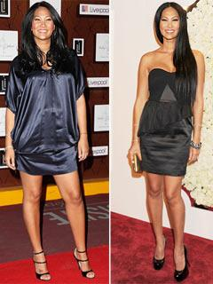 Kimora Lee Simmons' Amazing Weight Loss: All the Details!