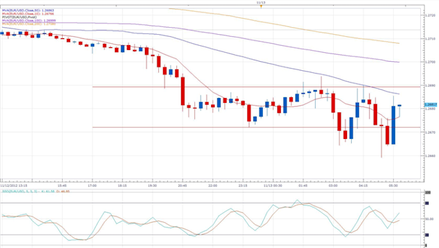 Euro_Briefly_Declines_as_ZEW_Survey_Signals_Further_German_Struggles_body_eurusd.png, Forex News: Euro Briefly Declines as ZEW Survey Signals Further ...